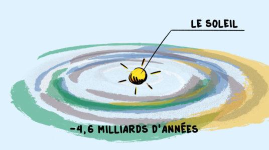 La formation de la Terre