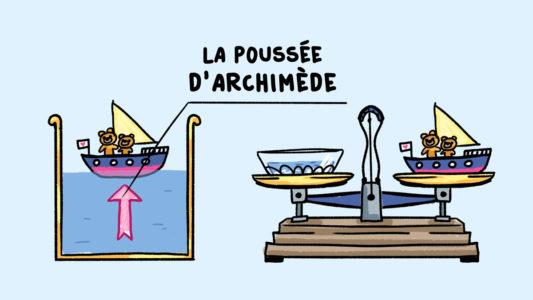 poussée d'Archimède bateaux flottent