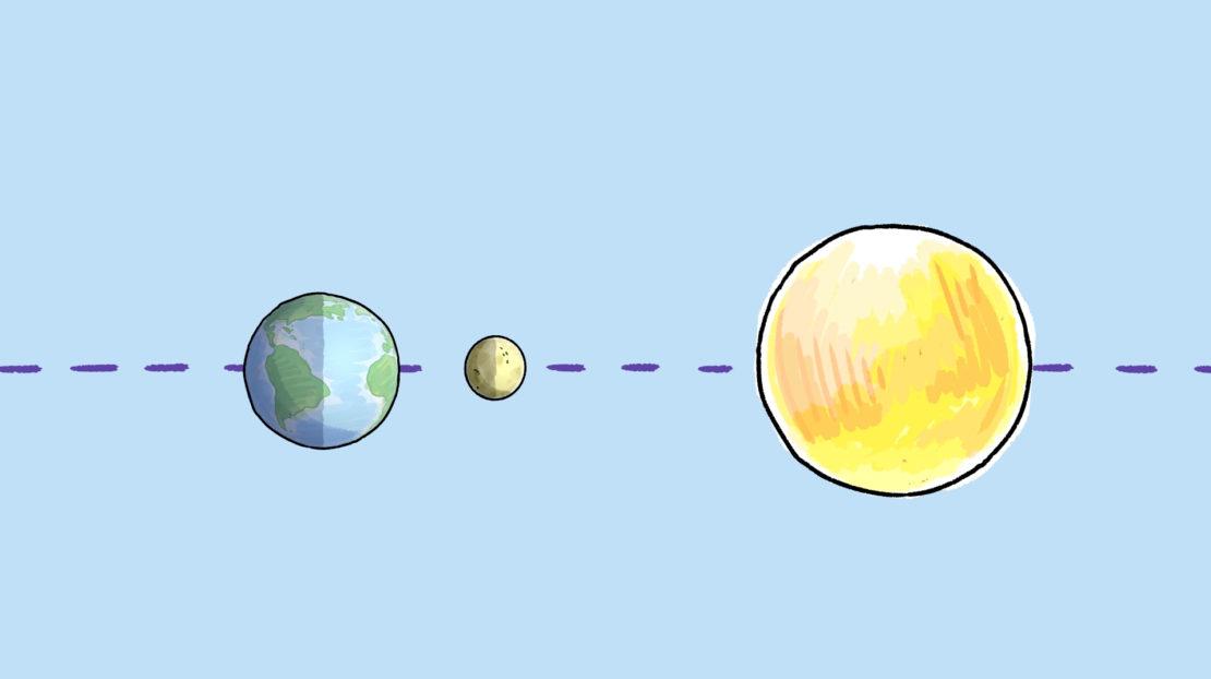 Pour observer une éclipse solaire, il faut que la Terre, la Lune et le Soleil soient bien alignés.