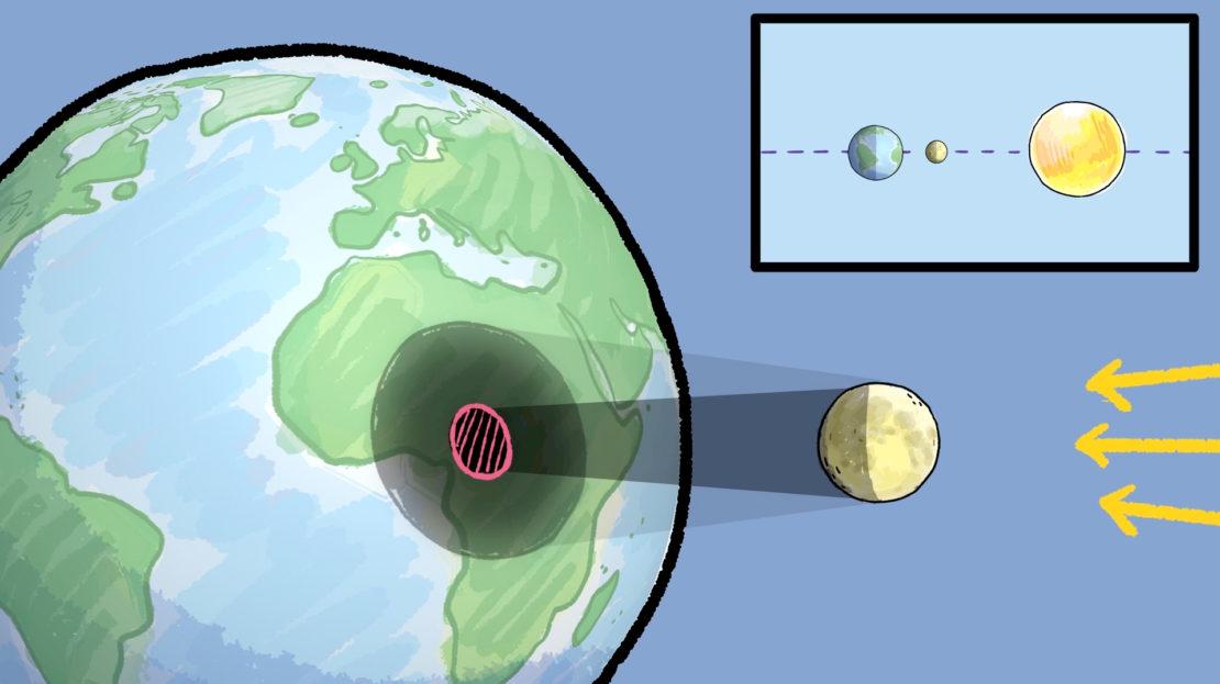 La Lune projette son ombre sur une partie de la Terre.