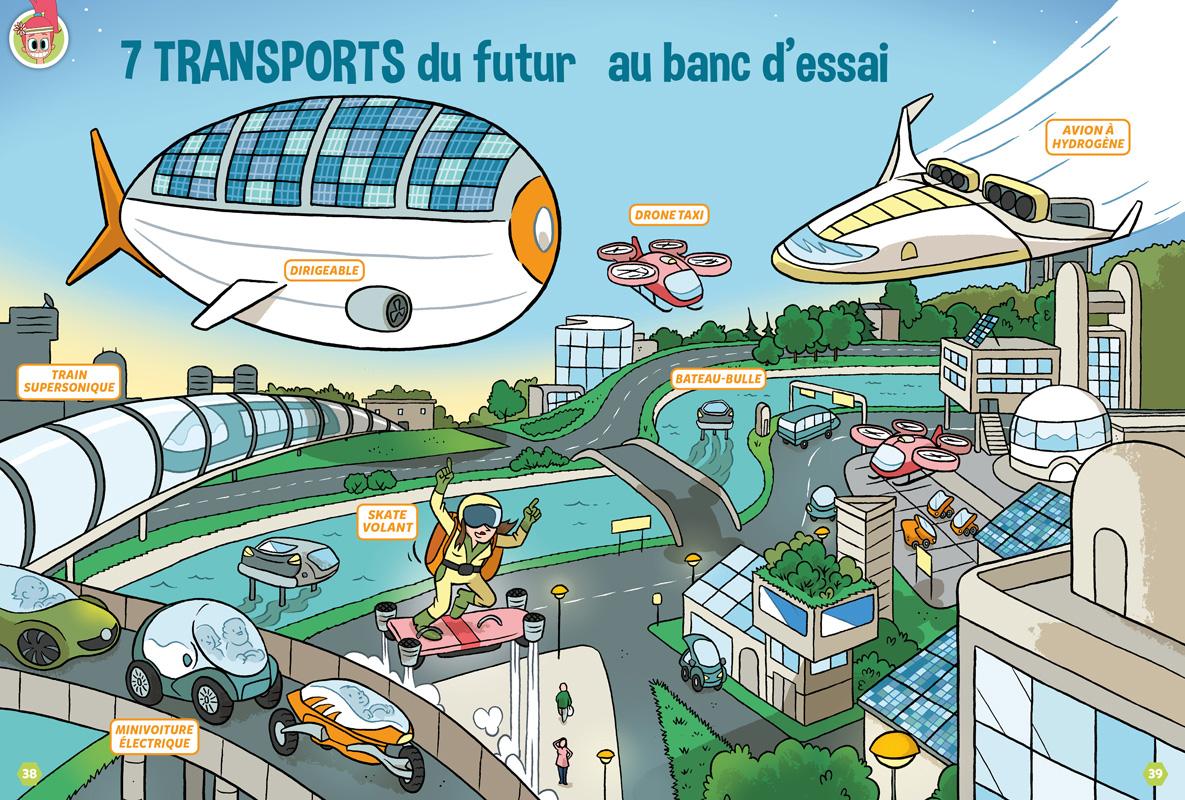 Transports du futur