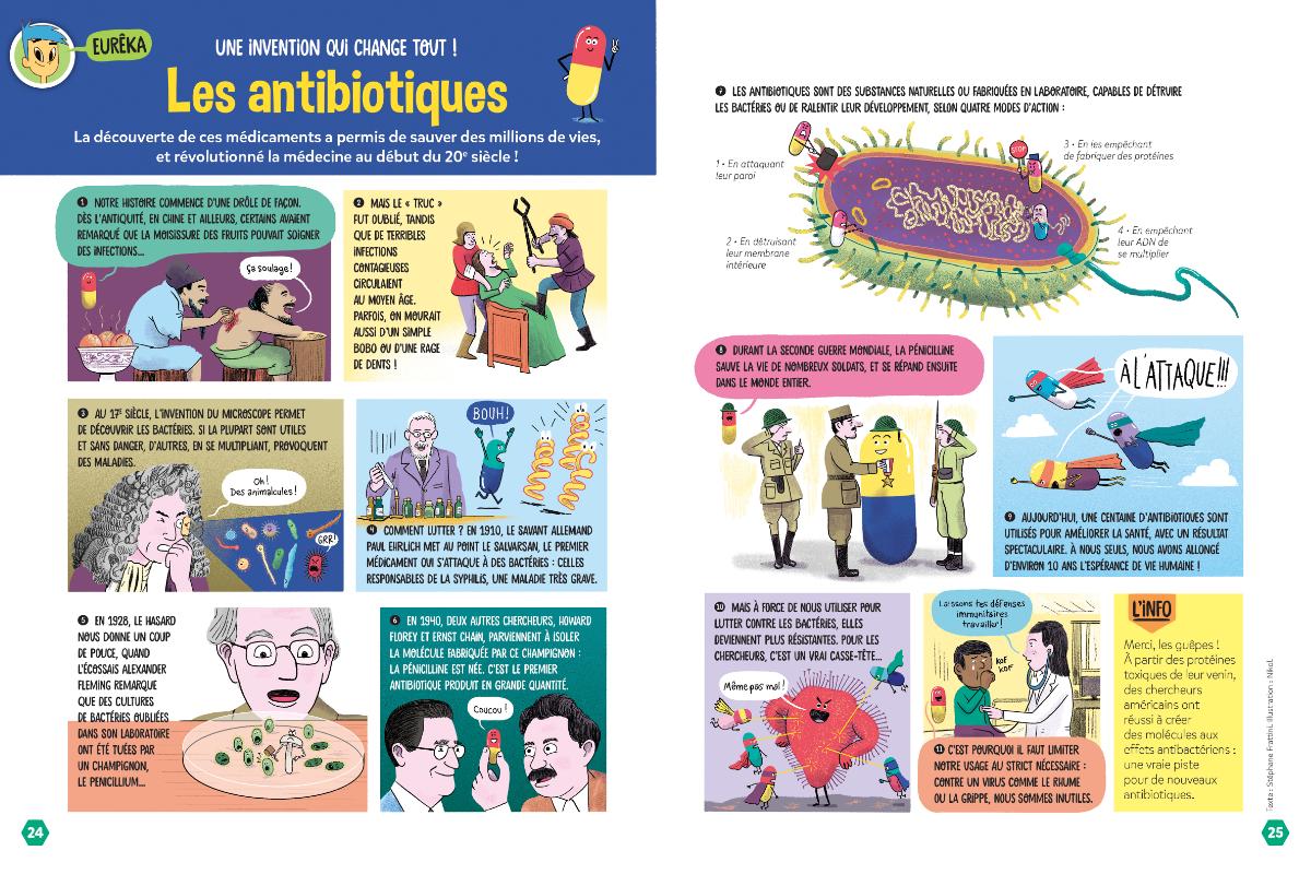 Invention antibiotiques
