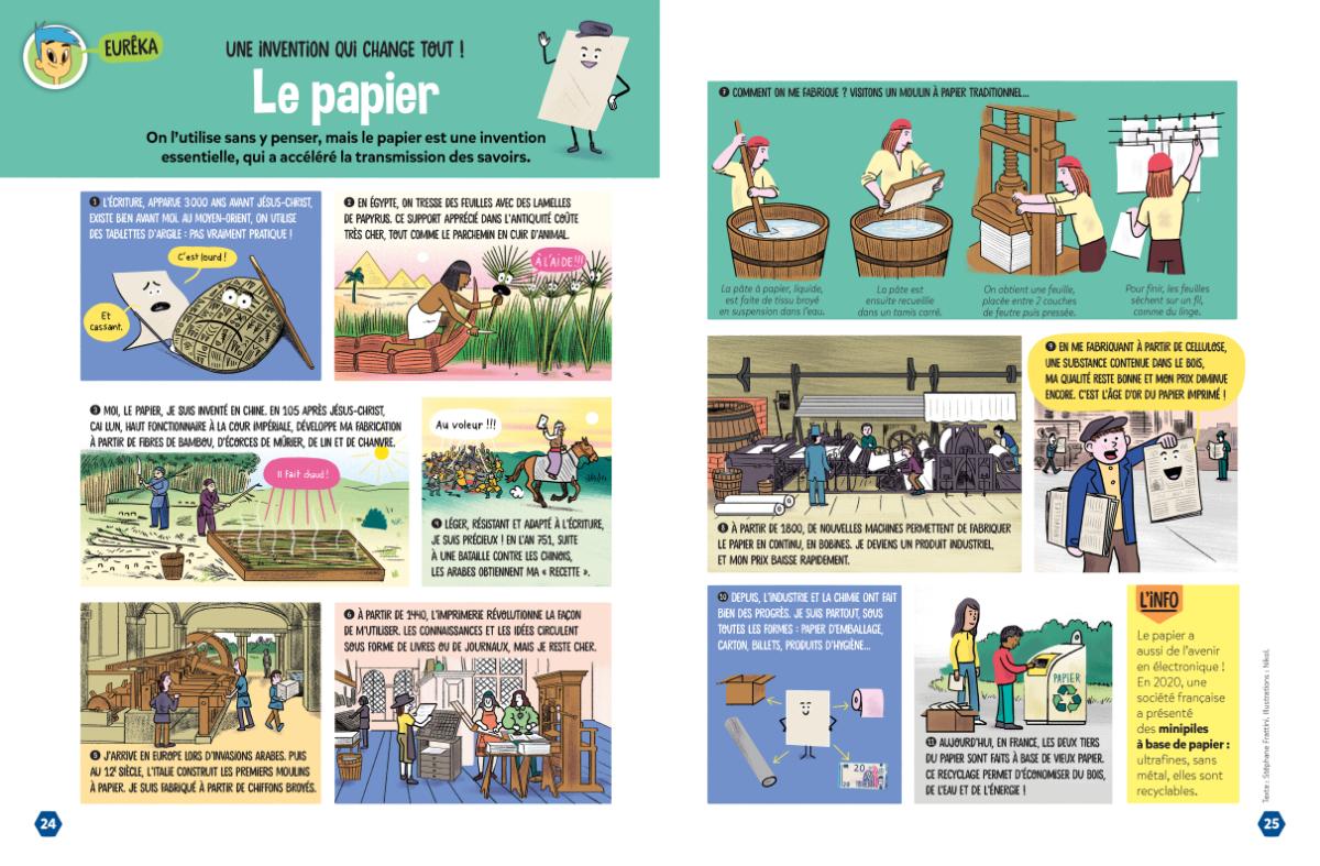 Invention du papier