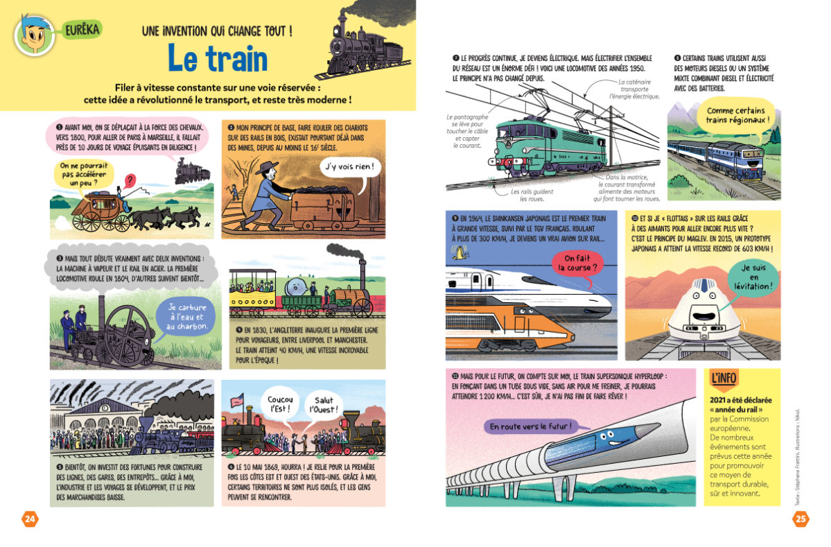 Invention du train